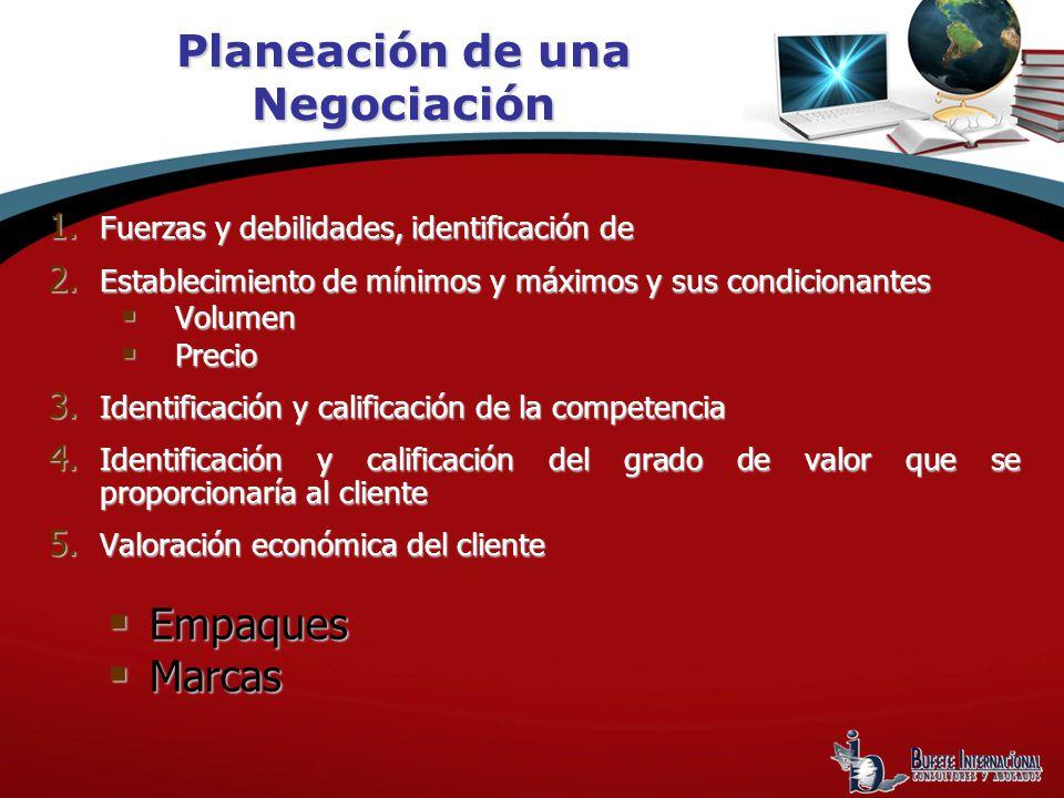 Planeación de una Negociación 1. Fuerzas y debilidades, identificación de 2. Establecimiento de mínimos y máximos y sus condicionantes Volumen Volumen