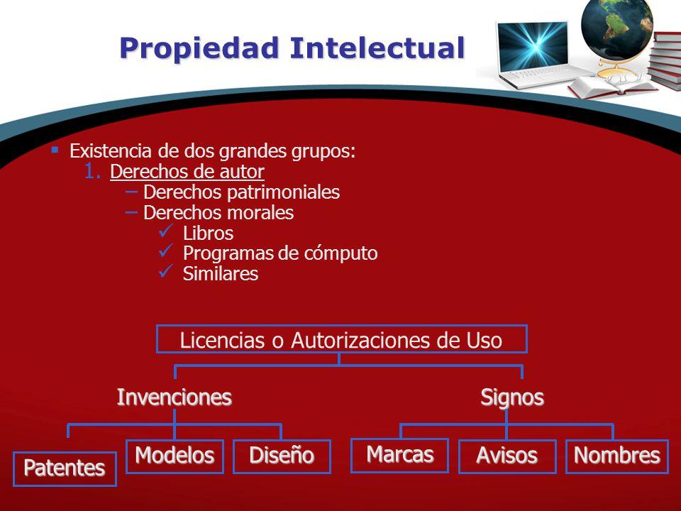 Existencia de dos grandes grupos: 1. Derechos de autor Derechos patrimoniales Derechos morales Libros Programas de cómputo Similares Propiedad Intelec
