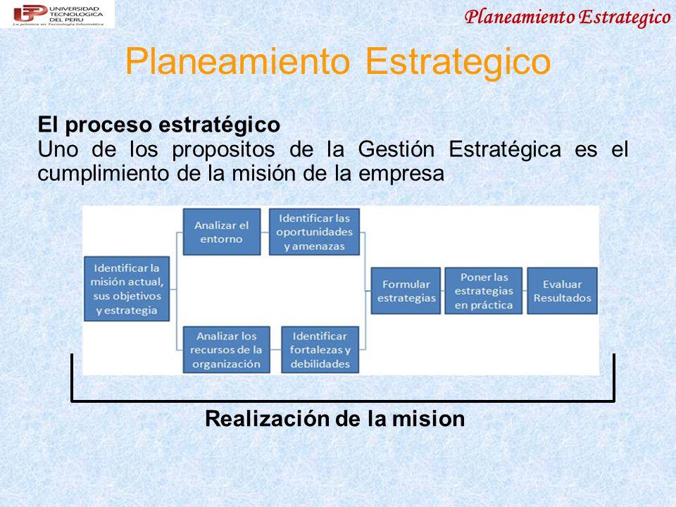 Planeamiento Estrategico El proceso estratégico Uno de los propositos de la Gestión Estratégica es el cumplimiento de la misión de la empresa Realizac