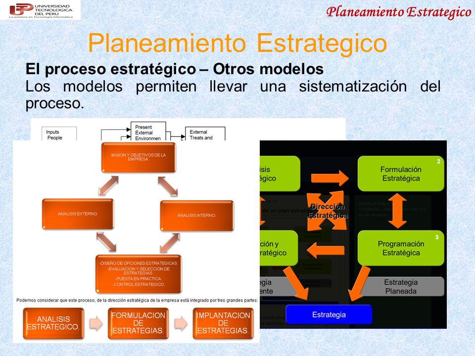 El proceso estratégico – Otros modelos Los modelos permiten llevar una sistematización del proceso. Planeamiento Estrategico
