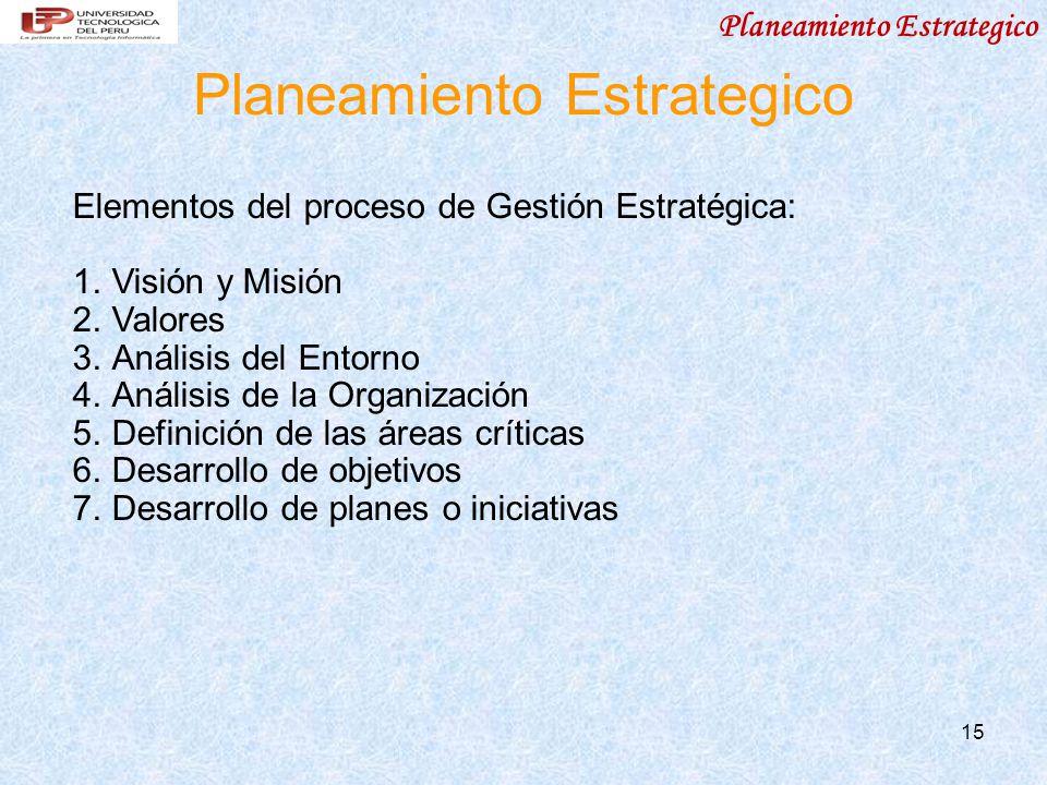 15 Elementos del proceso de Gestión Estratégica: 1.Visión y Misión 2.Valores 3.Análisis del Entorno 4.Análisis de la Organización 5.Definición de las