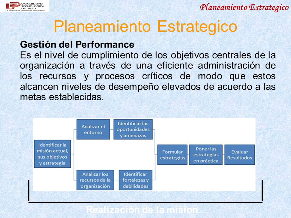 Gestión del Performance Es el nivel de cumplimiento de los objetivos centrales de la organización a través de una eficiente administración de los recu