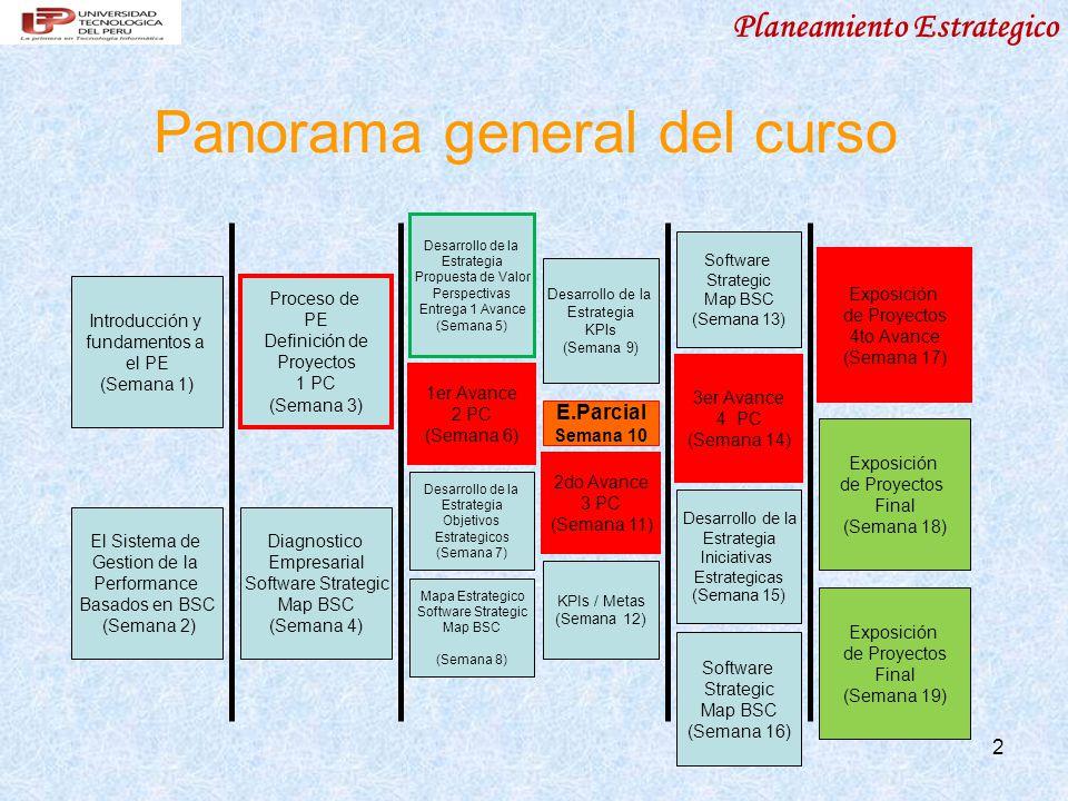 Planeamiento Estrategico 2 Panorama general del curso Introducción y fundamentos a el PE (Semana 1) El Sistema de Gestion de la Performance Basados en