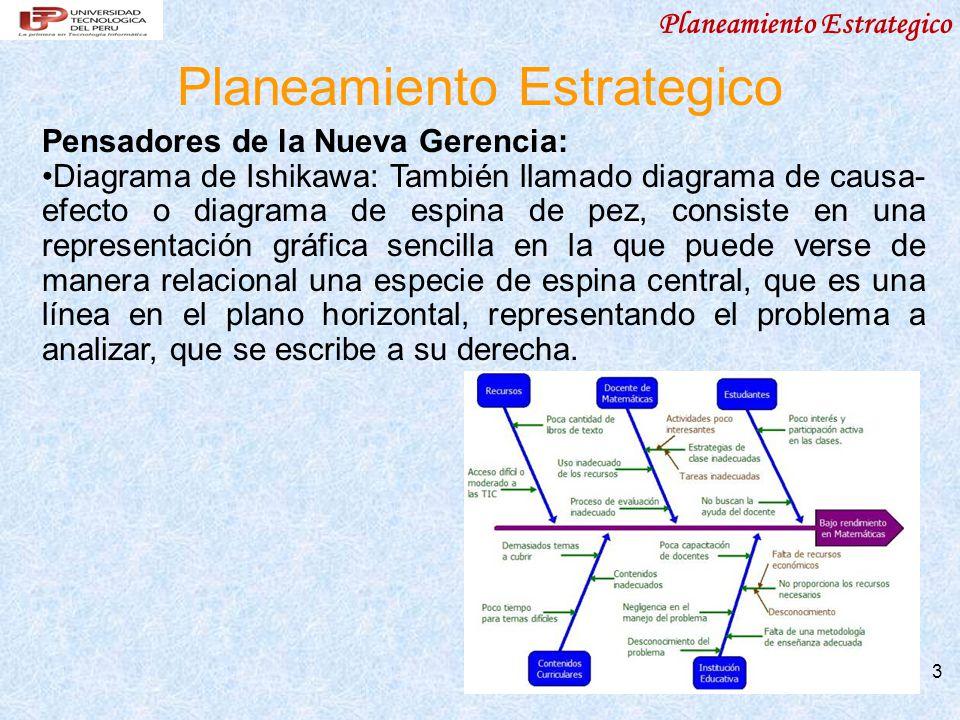 Planeamiento Estrategico 3 Pensadores de la Nueva Gerencia: Diagrama de Ishikawa: También llamado diagrama de causa- efecto o diagrama de espina de pe