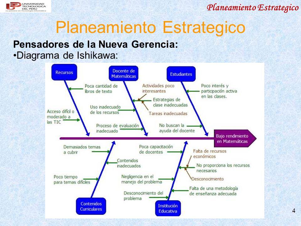 Planeamiento Estrategico 4 Pensadores de la Nueva Gerencia: Diagrama de Ishikawa: