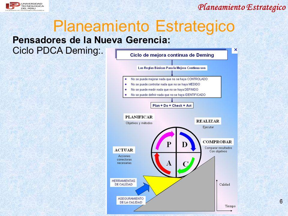 Planeamiento Estrategico 6 Pensadores de la Nueva Gerencia: Ciclo PDCA Deming:.