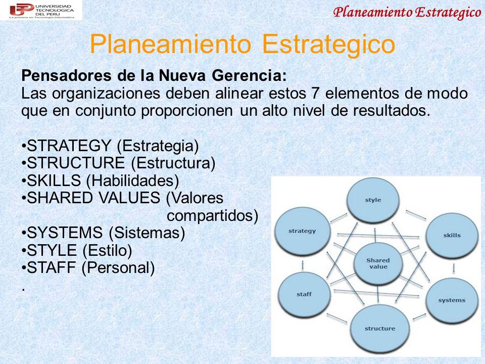 Planeamiento Estrategico 8 Pensadores de la Nueva Gerencia: Las organizaciones deben alinear estos 7 elementos de modo que en conjunto proporcionen un