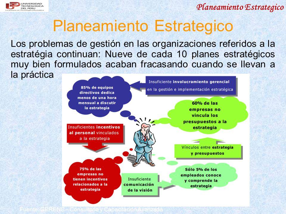 Planeamiento Estrategico Los problemas de gestión en las organizaciones referidos a la estratégia continuan: Nueve de cada 10 planes estratégicos muy