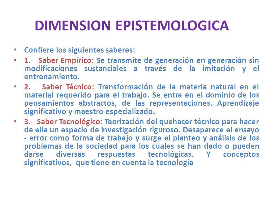 DIMENSION EPISTEMOLOGICA Confiere los siguientes saberes: 1. Saber Empírico: Se transmite de generación en generación sin modificaciones sustanciales