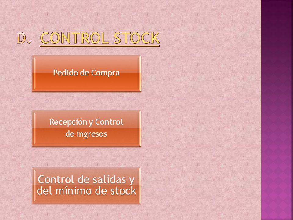Pedido de Compra Recepción y Control de ingresos Control de salidas y del mínimo de stock