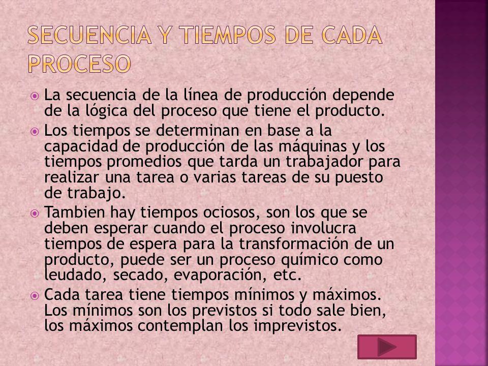 La secuencia de la línea de producción depende de la lógica del proceso que tiene el producto.