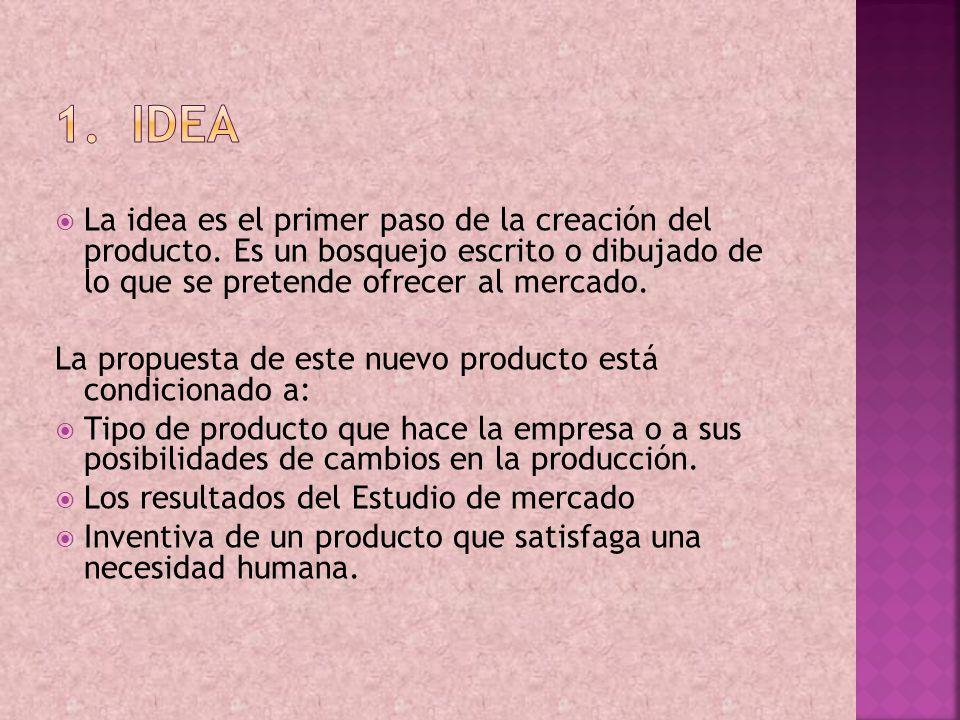 La idea es el primer paso de la creación del producto.