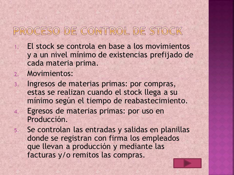 1. El stock se controla en base a los movimientos y a un nivel mínimo de existencias prefijado de cada materia prima. 2. Movimientos: 3. Ingresos de m