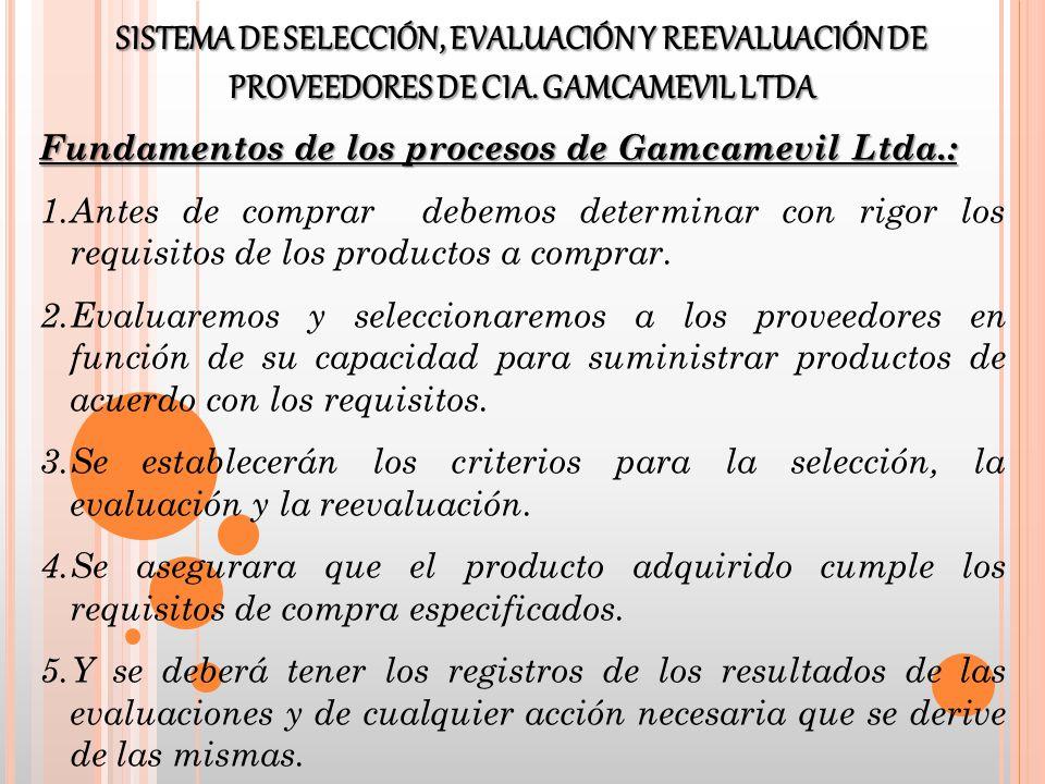 SISTEMA DE SELECCIÓN, EVALUACIÓN Y REEVALUACIÓN DE PROVEEDORES DE CIA. GAMCAMEVIL LTDA Fundamentos de los procesos de Gamcamevil Ltda.: 1.Antes de com