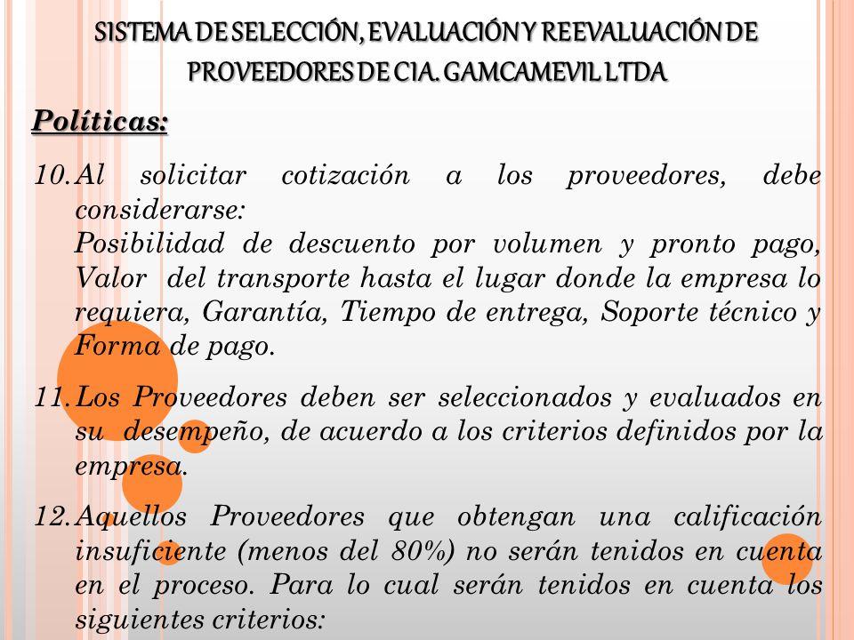 10.Al solicitar cotización a los proveedores, debe considerarse: Posibilidad de descuento por volumen y pronto pago, Valor del transporte hasta el lug