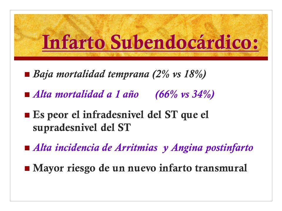 Infarto Subendocárdico: Baja mortalidad temprana (2% vs 18%) Alta mortalidad a 1 año (66% vs 34%) Es peor el infradesnivel del ST que el supradesnivel