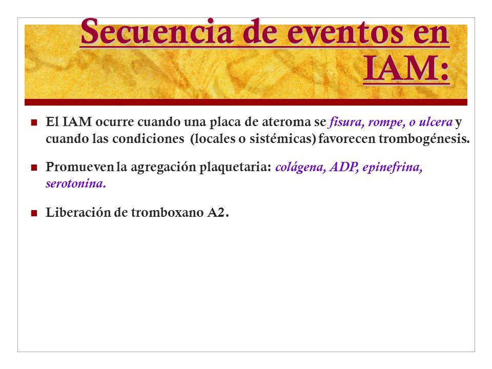 Secuencia de eventos en IAM: El IAM ocurre cuando una placa de ateroma se fisura, rompe, o ulcera y cuando las condiciones (locales o sistémicas) favo