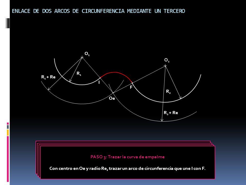 DATOS Centro y radio de cada uno de los arcos de circunferencia iniciales (O 1, R 1, O 2, R 2 ) Radio del empalme (Re) PASO 1: Determinar el centro de la curva de empalme Trazar dos arcos de circunferencia con centros en O 1 y O 2 y radios R 1 +Re y R 2 +Re respectivamente.
