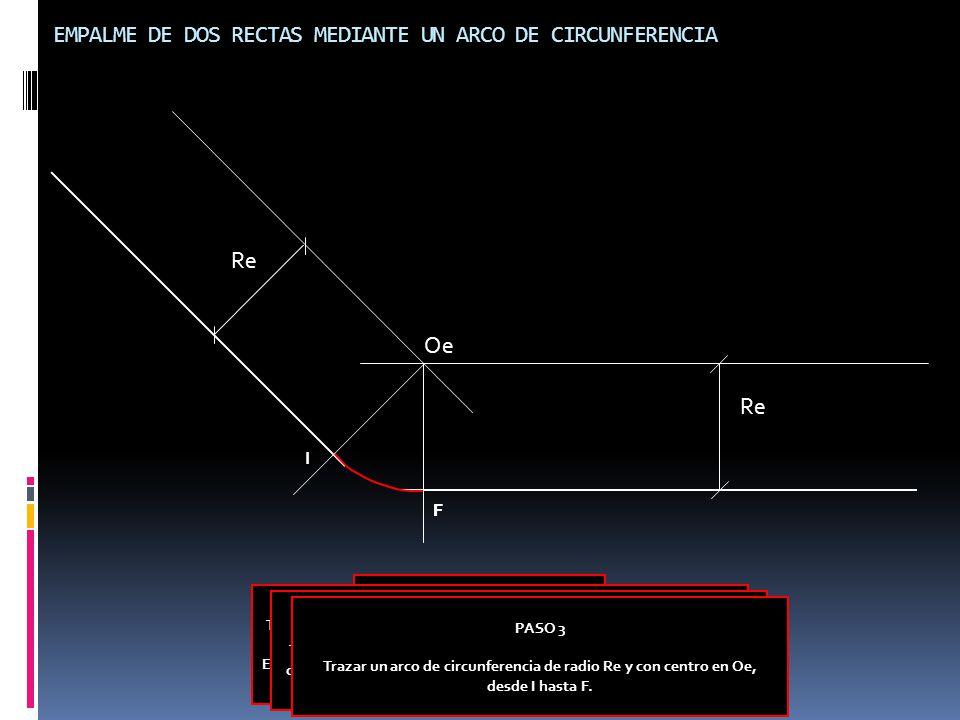 EMPALME DE DOS RECTAS MEDIANTE UN ARCO DE CIRCUNFERENCIA DATOS: Dos rectas Radio del empalme Re PASO 1 Trazar dos rectas paralelas a las originales a una distancia Re de cada una de ellas.
