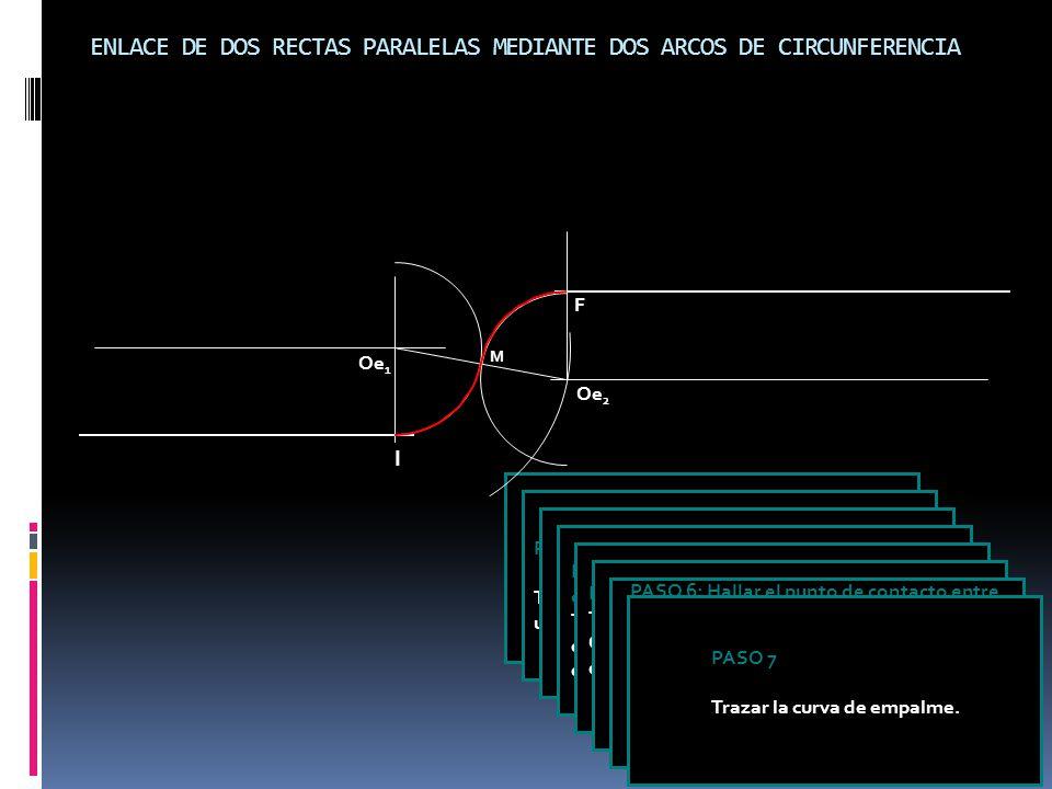 DATOS Dos rectas Radio de las curvas de empalme (Re) ENLACE DE DOS RECTAS PARALELAS MEDIANTE DOS ARCOS DE CIRCUNFERENCIA PASO 1 Trazar una paralela a cada una de las rectas a una distancia Re.