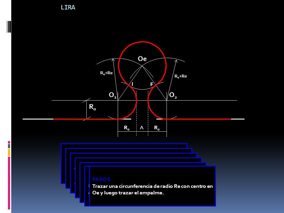 LIRA DATOS Dilatación a absorber (A) R 0 Re Re >> R 0 PASO 1 Trazar una paralela al tubo a una distancia R 0 R0R0 PASO 2 Trazar dos perpendiculares al tubo a una distancia R 0 del segmento A.