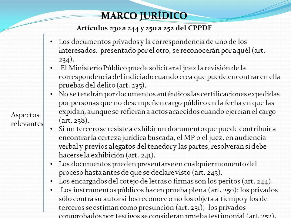 MARCO JURÍDICO Artículos 230 a 244 y 250 a 252 del CPPDF Aspectos relevantes Los documentos privados y la correspondencia de uno de los interesados, p