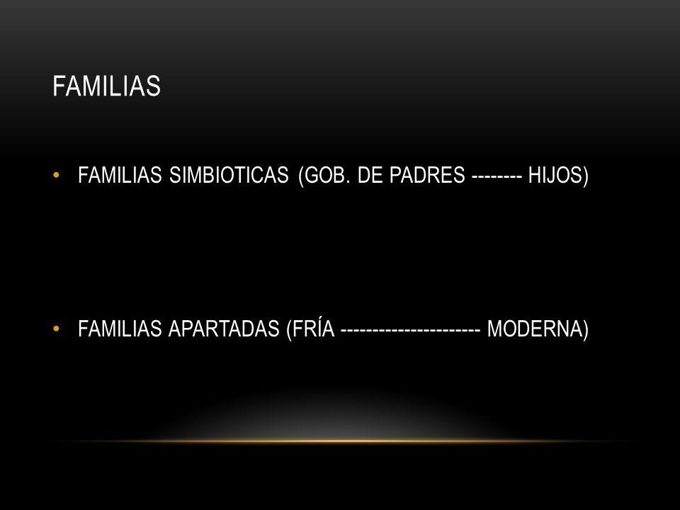 FAMILIAS FAMILIAS SIMBIOTICAS (GOB. DE PADRES -------- HIJOS) FAMILIAS APARTADAS (FRÍA ---------------------- MODERNA)