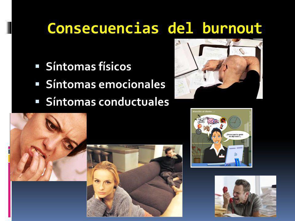 Consecuencias del burnout Síntomas físicos Síntomas emocionales Síntomas conductuales