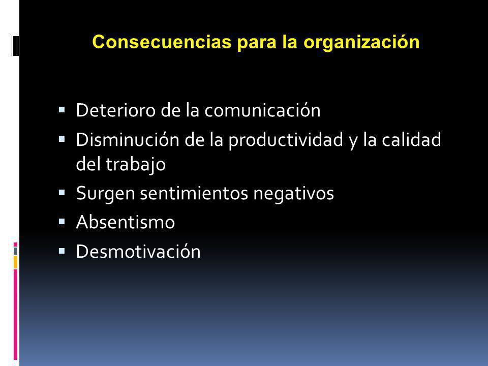Consecuencias para la organización Deterioro de la comunicación Disminución de la productividad y la calidad del trabajo Surgen sentimientos negativos Absentismo Desmotivación