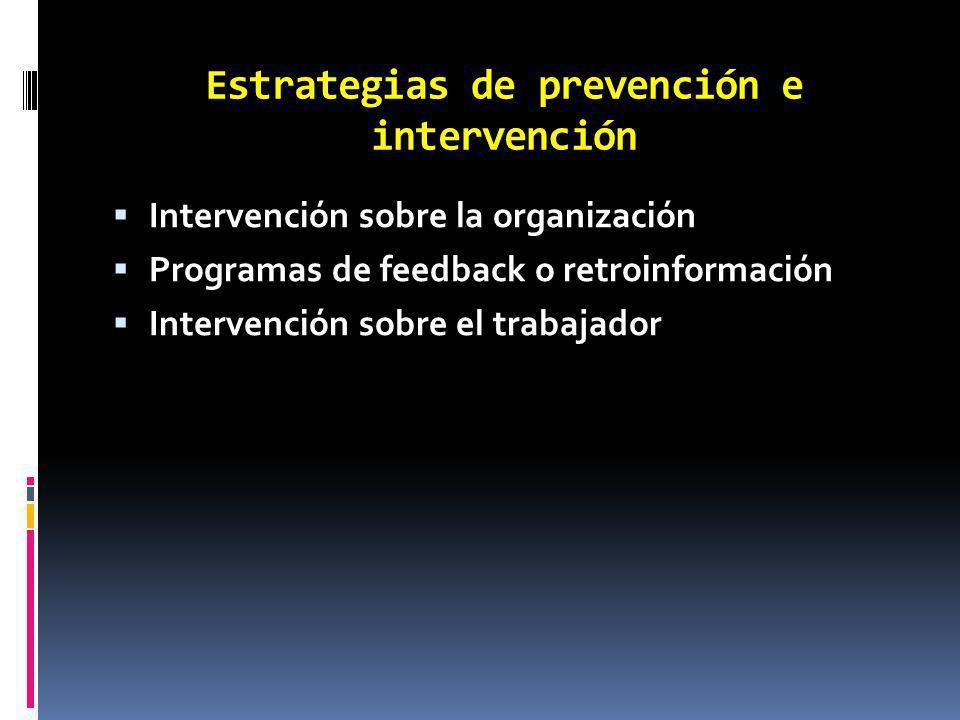 Estrategias de prevención e intervención Intervención sobre la organización Programas de feedback o retroinformación Intervención sobre el trabajador