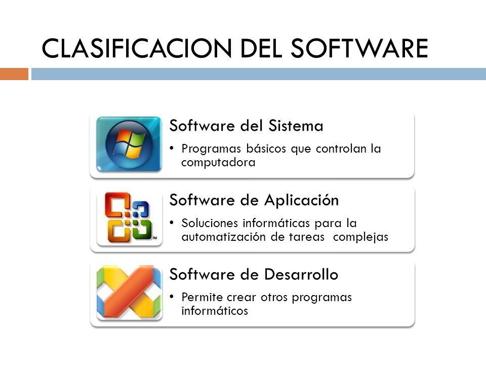 CLASIFICACION DEL SOFTWARE Software del Sistema Programas básicos que controlan la computadora Software de Aplicación Soluciones informáticas para la automatización de tareas complejas Software de Desarrollo Permite crear otros programas informáticos