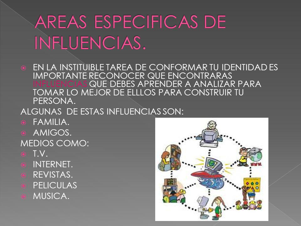 PUBLICIDAD Y CONSUMISMO.RENDIMIENTO ESCOLAR. ESTEOROTIPOS.