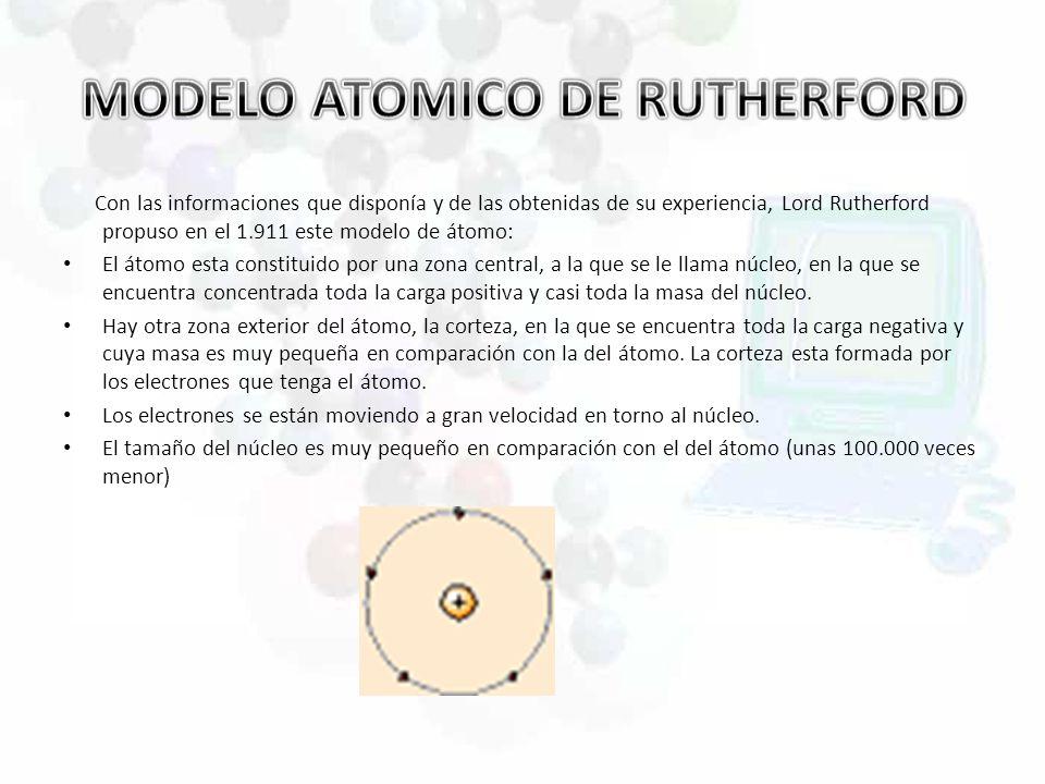 Con las informaciones que disponía y de las obtenidas de su experiencia, Lord Rutherford propuso en el 1.911 este modelo de átomo: El átomo esta const