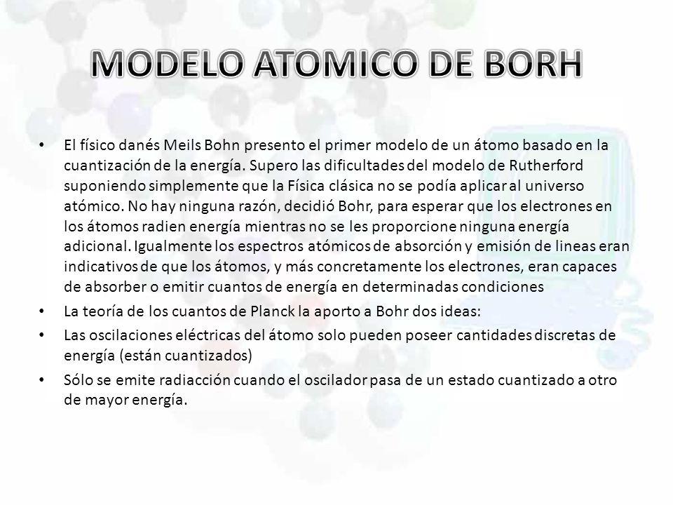 El físico danés Meils Bohn presento el primer modelo de un átomo basado en la cuantización de la energía. Supero las dificultades del modelo de Ruther