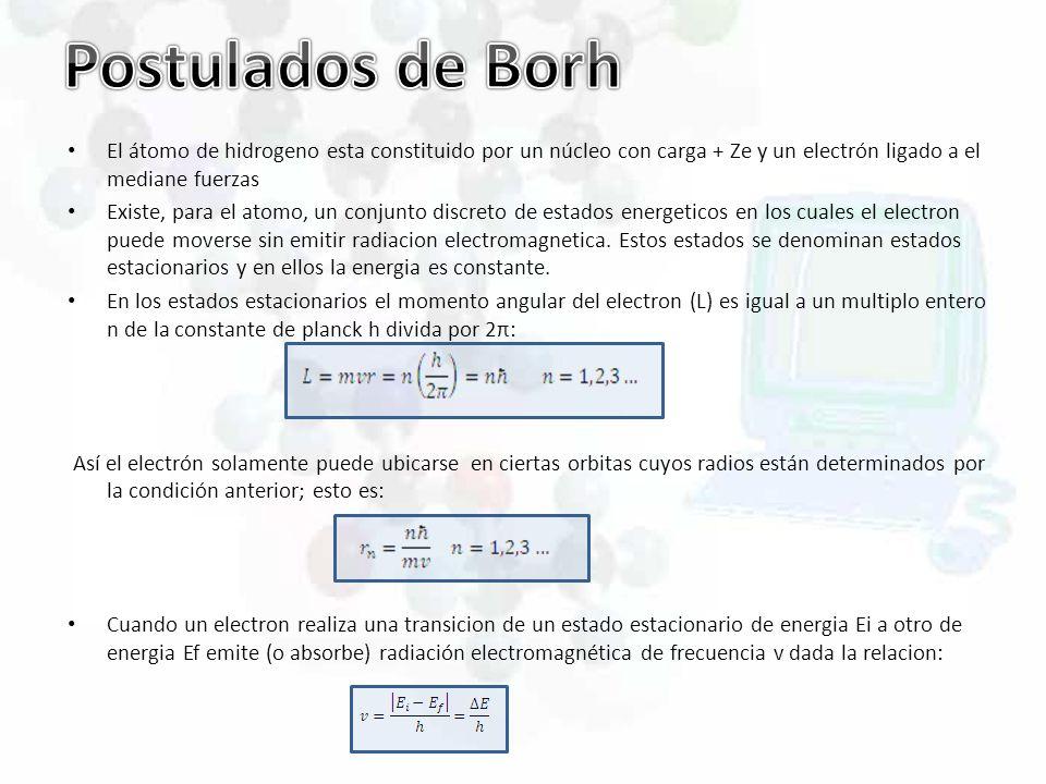 Si el electrón describe una órbita circular de radio r, por la dinámica del movimiento circular uniformedinámica del movimiento circular Los radios de las órbitas permitidas son donde a 0 se denomina radio de Bohr.