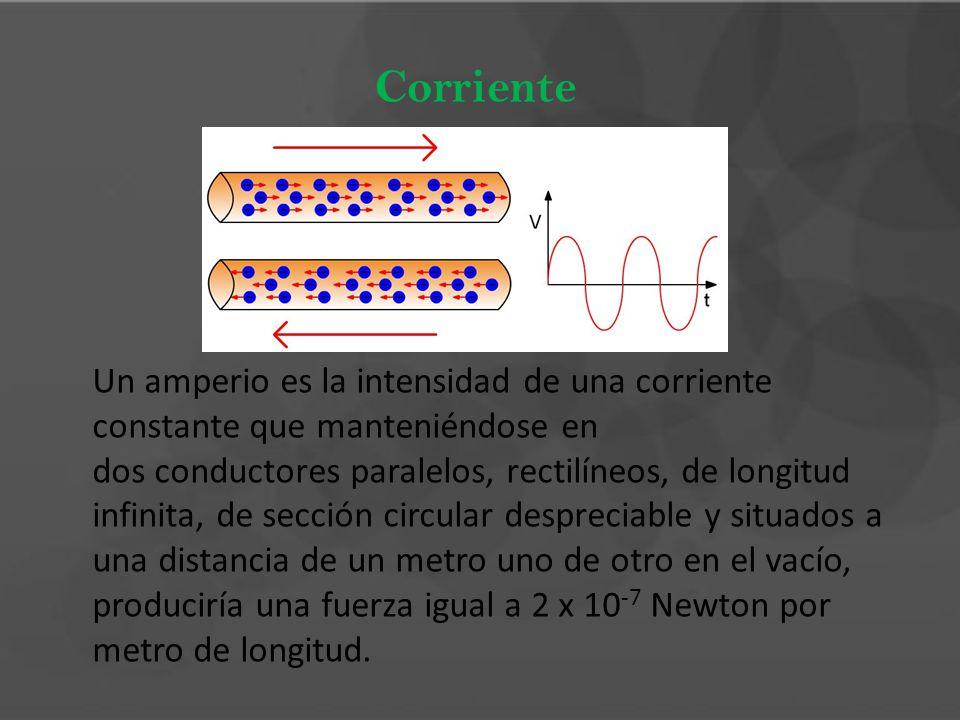 Corriente Un amperio es la intensidad de una corriente constante que manteniéndose en dos conductores paralelos, rectilíneos, de longitud infinita, de