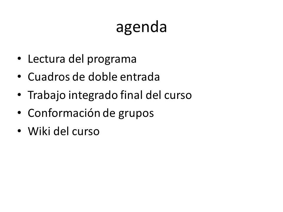 agenda Lectura del programa Cuadros de doble entrada Trabajo integrado final del curso Conformación de grupos Wiki del curso