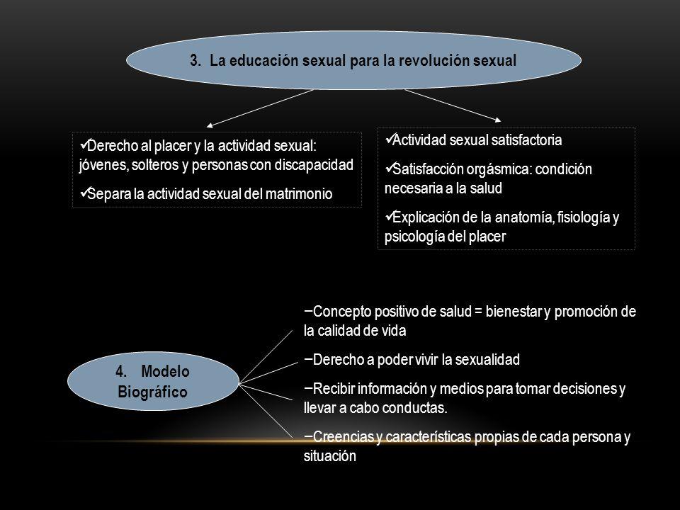 3. La educación sexual para la revolución sexual Derecho al placer y la actividad sexual: jóvenes, solteros y personas con discapacidad Separa la acti