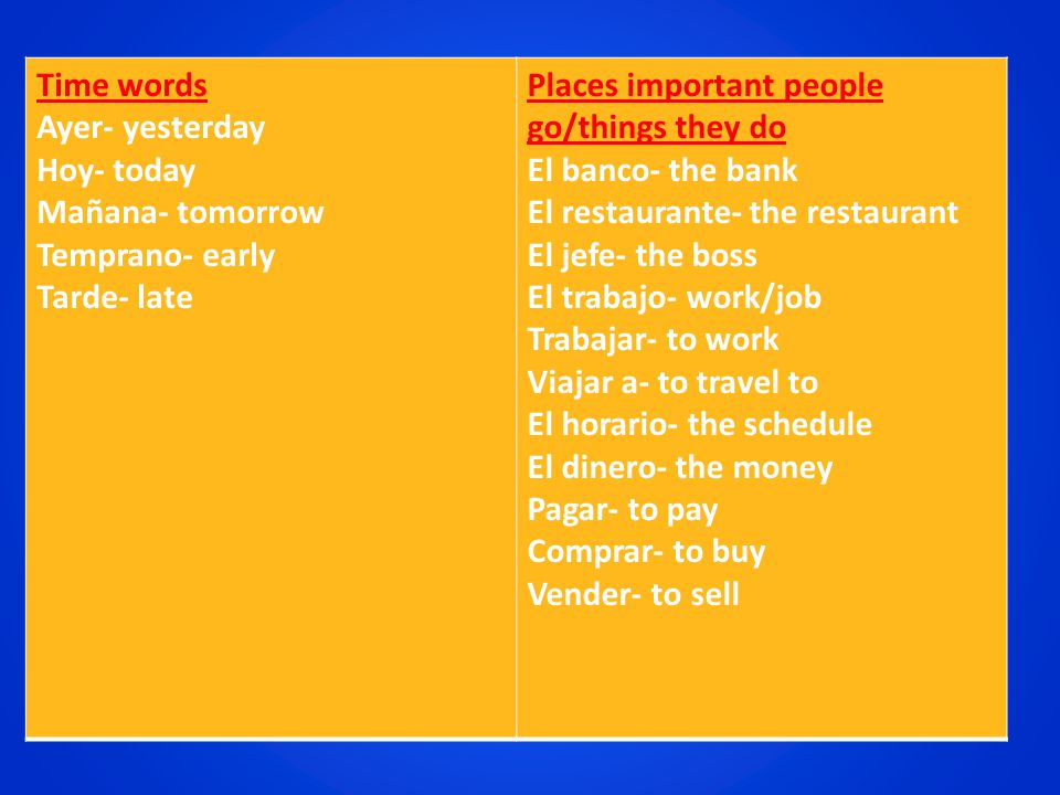 Time words Ayer- yesterday Hoy- today Mañana- tomorrow Temprano- early Tarde- late Places important people go/things they do El banco- the bank El res