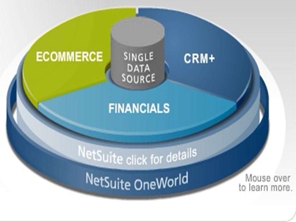 Netsuite Ecommerce NetSuite comercio electrónico ofrece todo lo necesario en una aplicación empresarial única e integrada para que pueda llegar a más clientes potenciales, vender más productos, eficaz y precisa cumplir con los pedidos y la satisfacción del cliente unidad incluso a través de múltiples sitios web, canales de y las regiones internacionales.