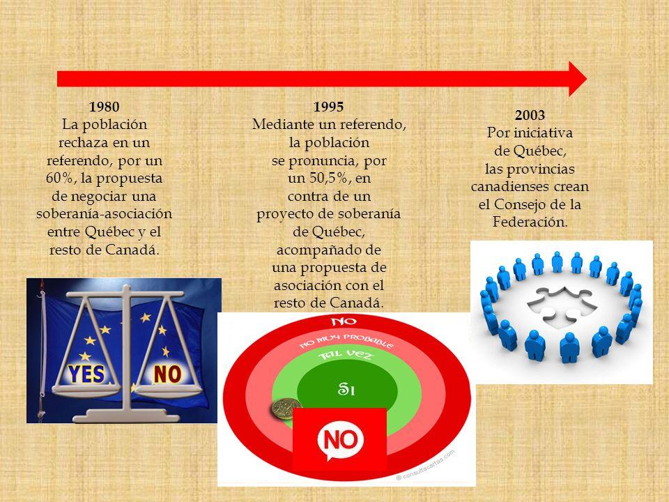 1980 La población rechaza en un referendo, por un 60%, la propuesta de negociar una soberanía-asociación entre Québec y el resto de Canadá. 1995 Media