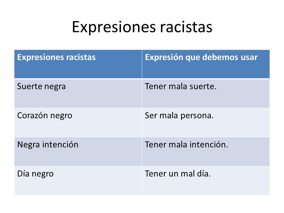 Expresiones racistas Expresión que debemos usar Suerte negraTener mala suerte. Corazón negroSer mala persona. Negra intenciónTener mala intención. Día