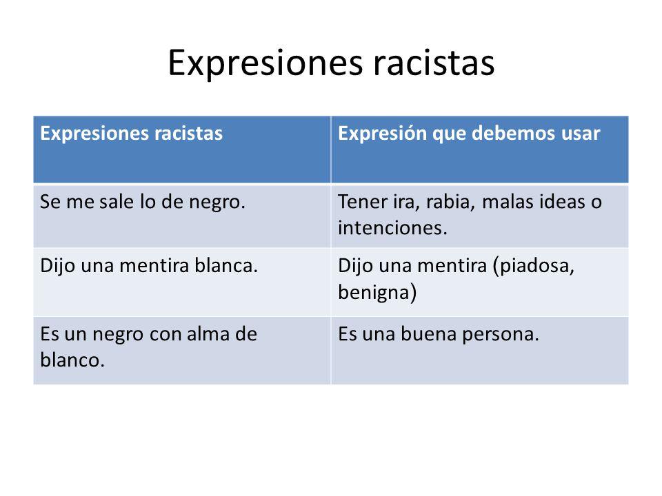 Expresiones racistas Expresión que debemos usar Se me sale lo de negro.Tener ira, rabia, malas ideas o intenciones. Dijo una mentira blanca.Dijo una m