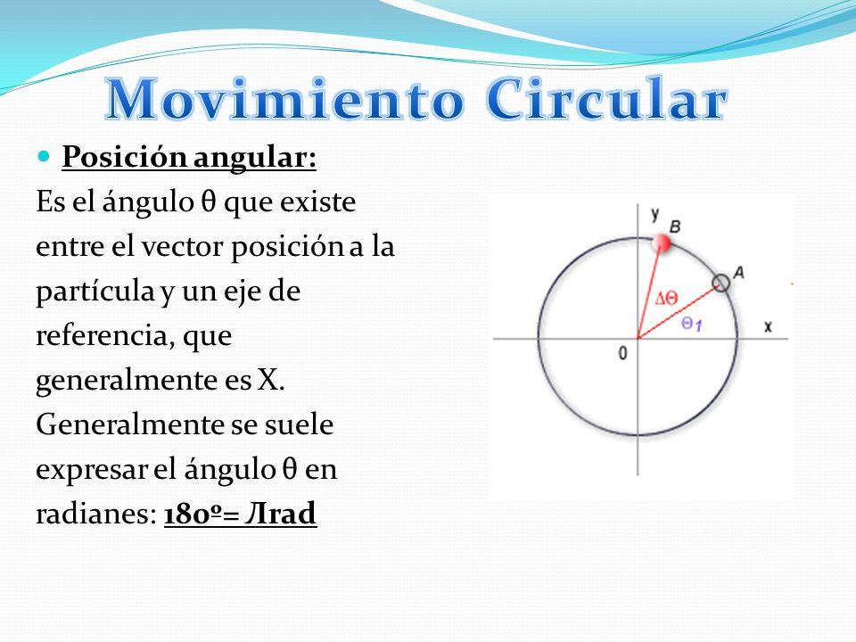 Desplazamiento angular: Es la variación neta de la posición angular de una partícula, respecto de un sistema de referencia.