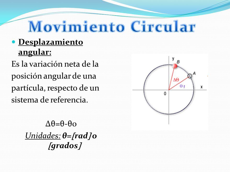 Velocidad angular Es la razón entre el desplazamiento angular efectuado por la partícula y el tiempo empleado en dicho desplazamiento: W = Δθ/Δt Unidades: w= rad/ s