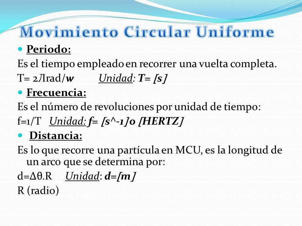 Aceleración centrípeta Es la aceleración que experimenta un cuerpo por moverse en una trayectoria circular : ac=v^2/R o ac= w^2/Radio o ac= w.v Sin la aceleración centrípeta no abría movimiento circular El MCU posee 1 fórmula para poder desarrollar sus problemas: θ = θ 0 + ω·t