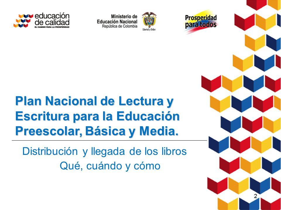 22 Distribución y llegada de los libros Qué, cuándo y cómo Plan Nacional de Lectura y Escritura para la Educación Preescolar, Básica y Media.