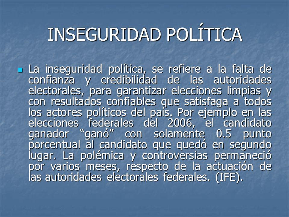 INSEGURIDAD POLÍTICA La inseguridad política, se refiere a la falta de confianza y credibilidad de las autoridades electorales, para garantizar elecci