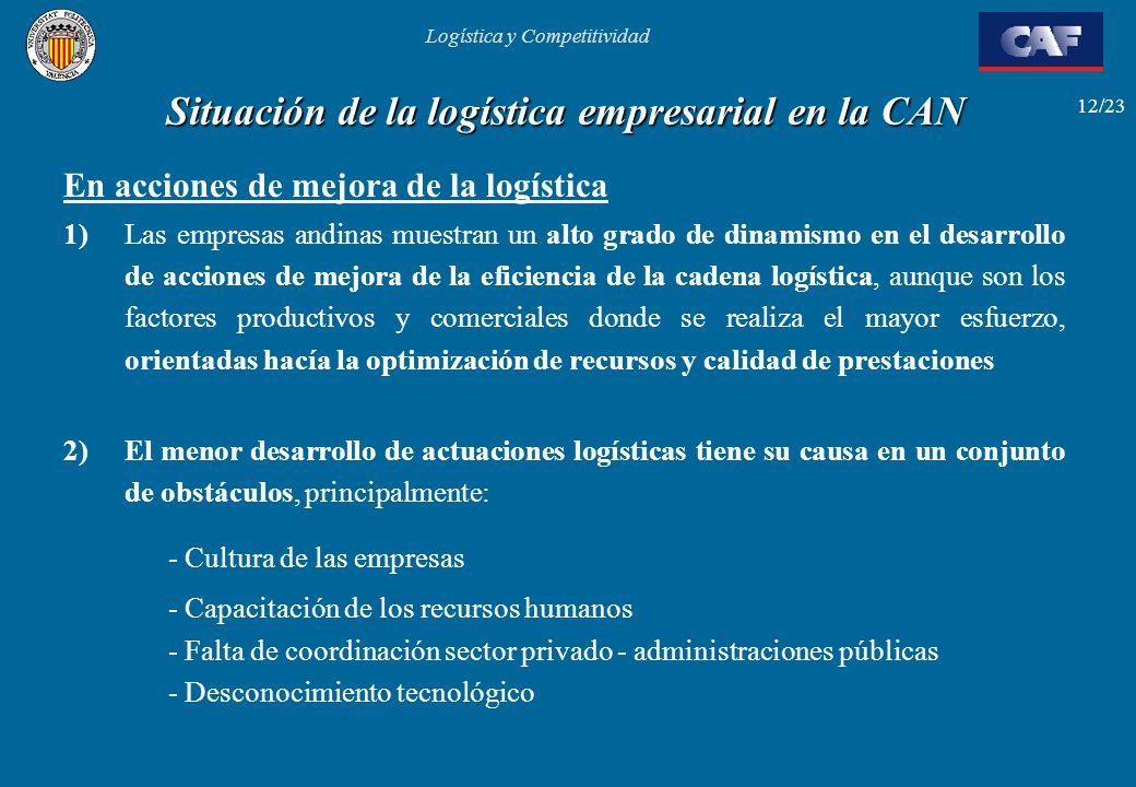 Logística y Competitividad 12/23 Situación de la logística empresarial en la CAN En acciones de mejora de la logística 1)Las empresas andinas muestran