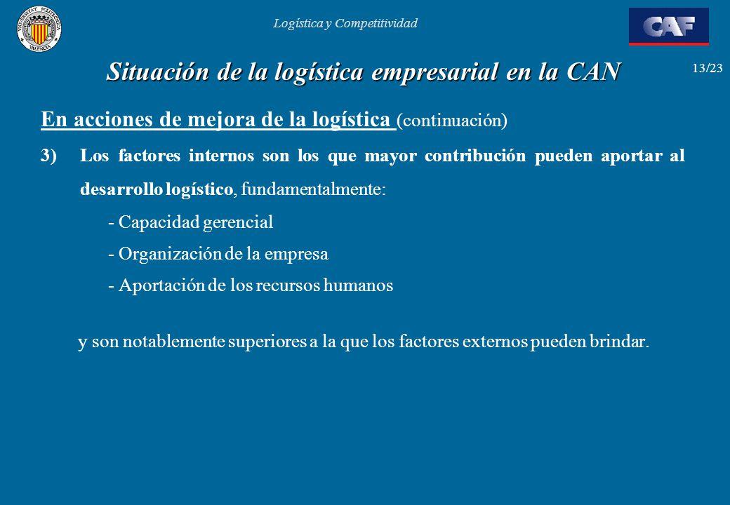 Logística y Competitividad 13/23 Situación de la logística empresarial en la CAN En acciones de mejora de la logística (continuación) 3)Los factores i